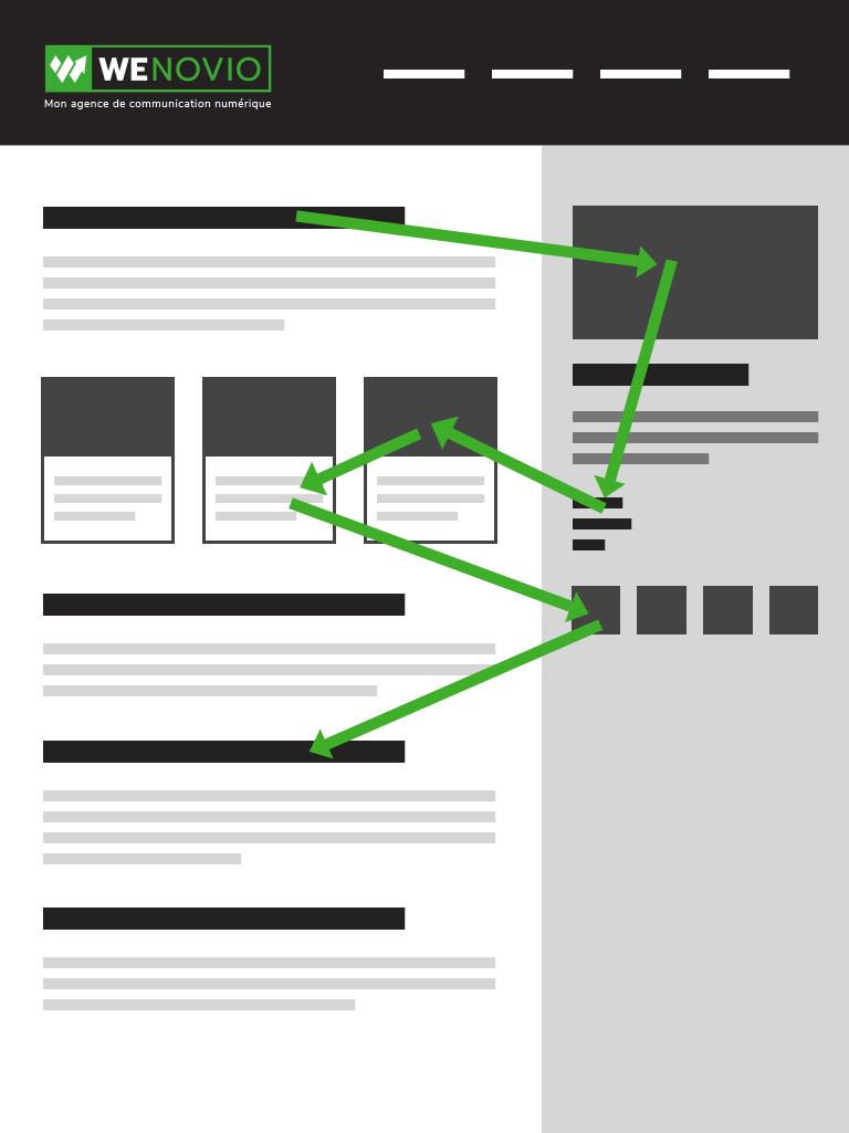 """Exemple de lecture sur Internet avec le schéma """"flipeur""""."""