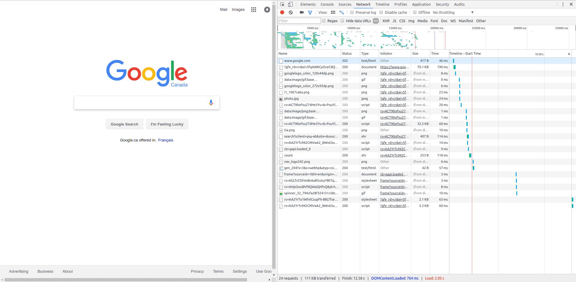 Ci-illustré l'ensemble des ressources envoyées au navigateur lors du chargement d'une page simple comme la page d'accueil de Google.