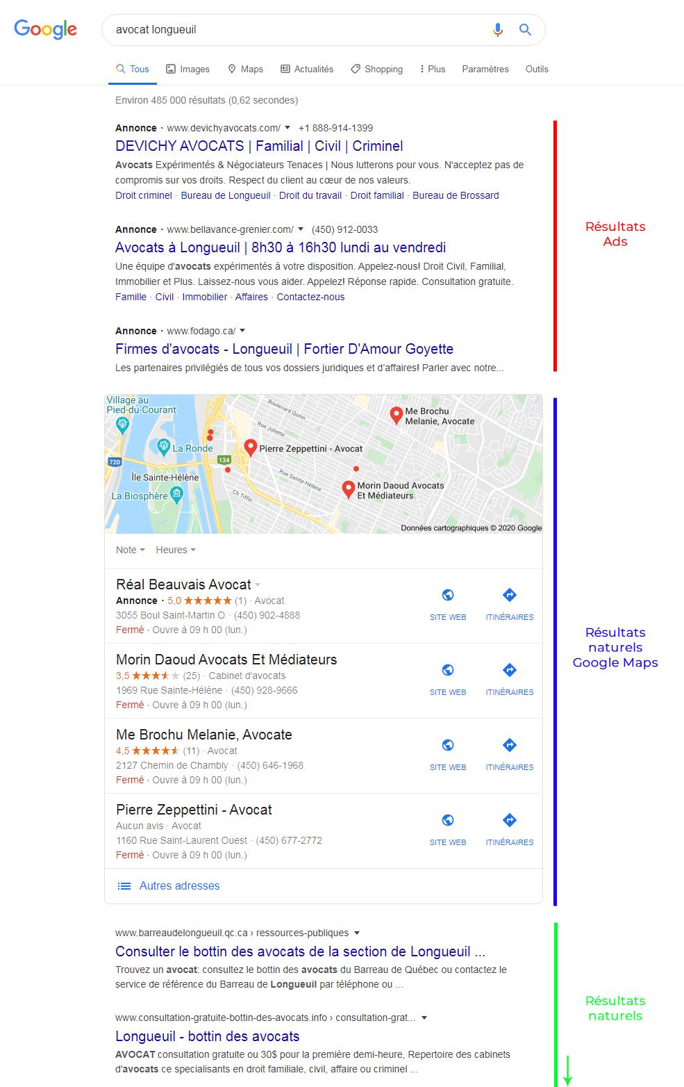 Les annonce Google Ads affichées dans les résultats de recherche