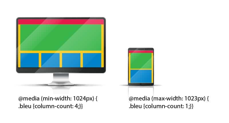 Un exemple de media queries en design responsive