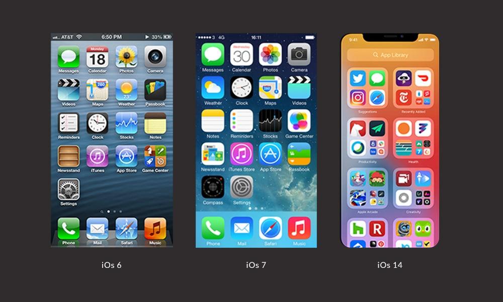 Comparaison entre les interfaces de iOS 6 (skeuomorphisme) et de iOS 7 (flat design)