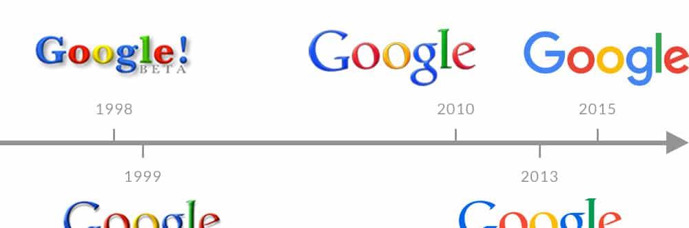 L'évolution du logo de Google vers le flat design