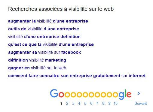 exemple de liste de recherches associées proposée par Google